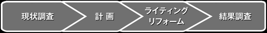 lm-05
